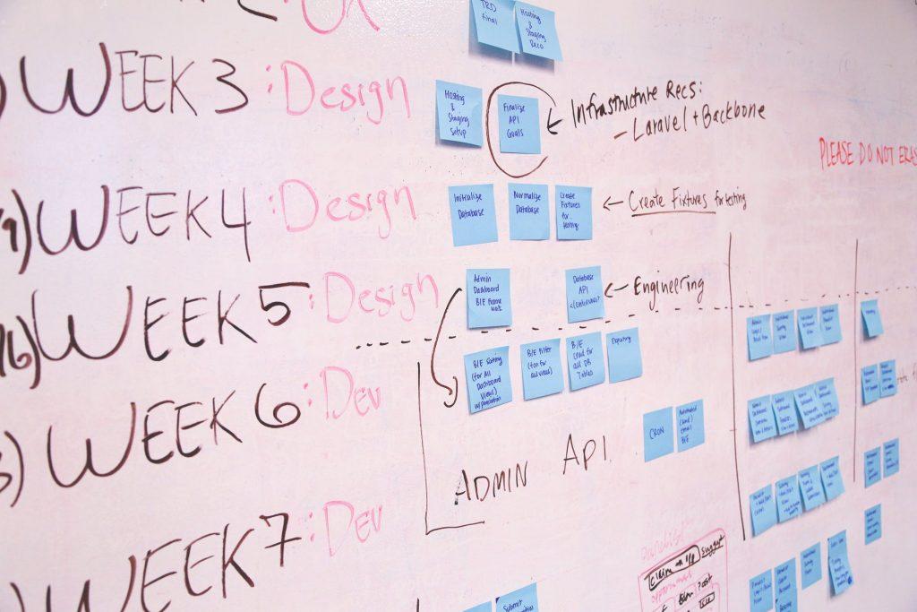 plans for digital marketing